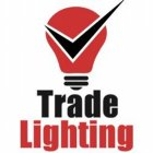 Trade Lighting deals