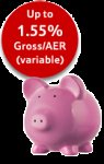 Easy Access Tesco Savings Account, Unlimited Withdrawals, 1.55% Gross