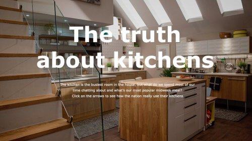 Win A 10 000 Ikea Kitchen Makeover Ikea Hotukdeals