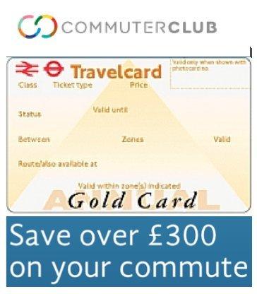Annual Travel Card London Underground